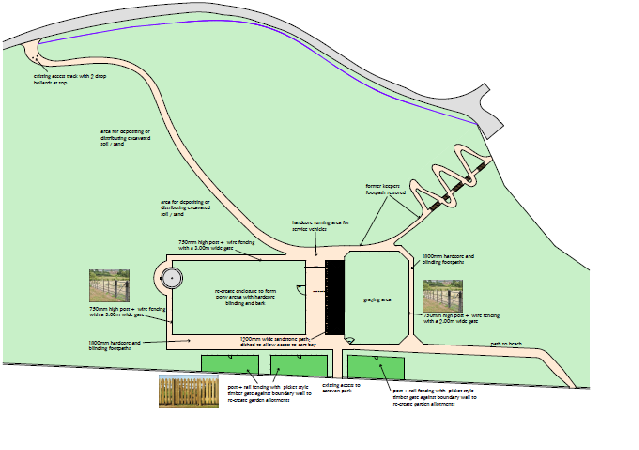 New Site Plan for the Steading and Well at Covesea Lighthouse